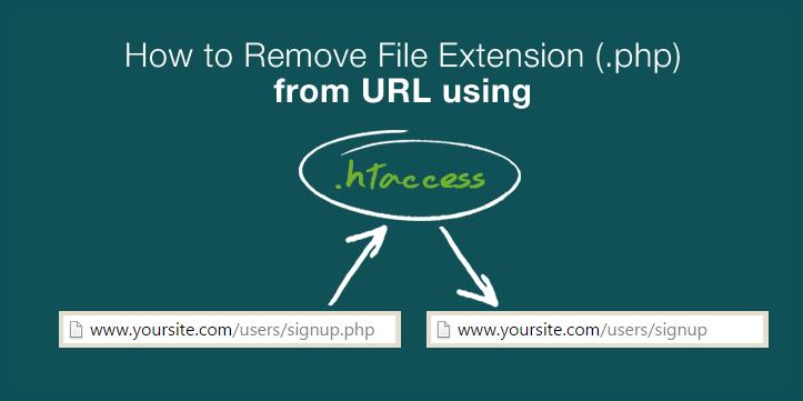 چگونه پسوند .php و .html را از انتهای آدرس وب سایت حذف کنیم